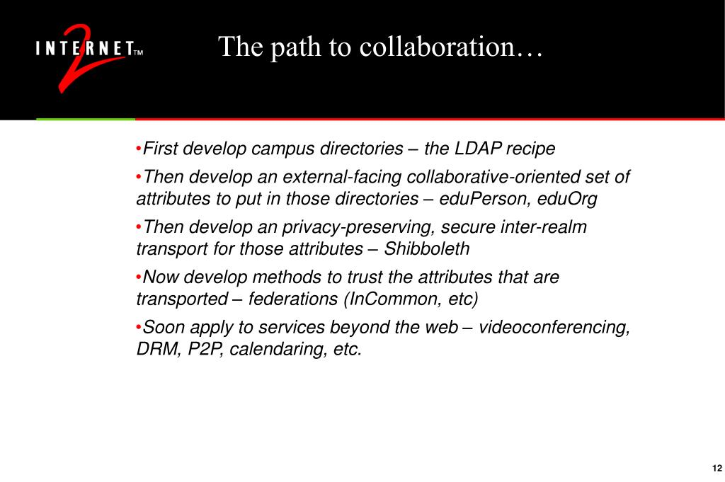 The path to collaboration…