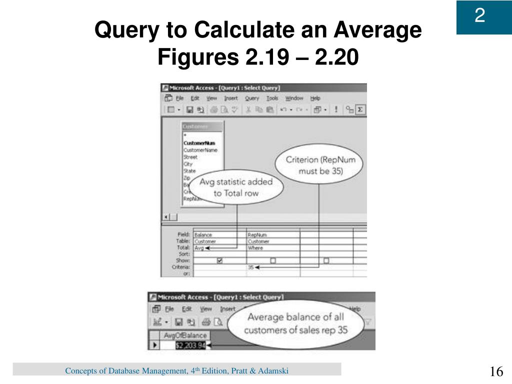 Query to Calculate an Average
