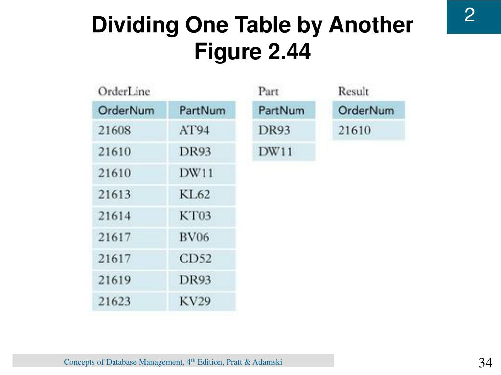 Dividing One Table by Another