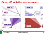 direct cp violation measurements