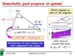 remarkably good progress on gamma