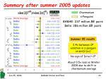 summary after summer 2005 updates