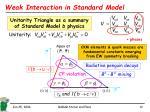 weak interaction in standard model1