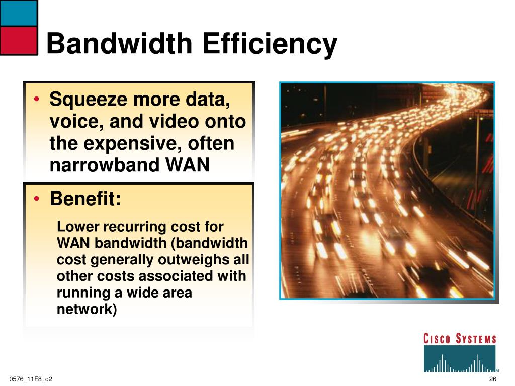 Bandwidth Efficiency