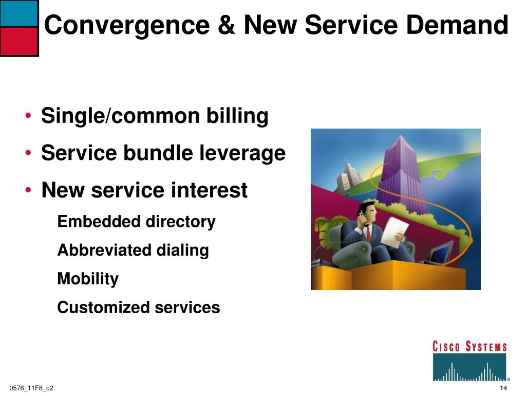 Convergence & New Service Demand