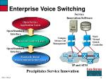 enterprise voice switching