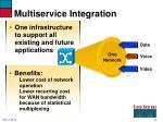 multiservice integration