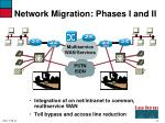 network migration phases i and ii