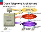 open telephony architecture