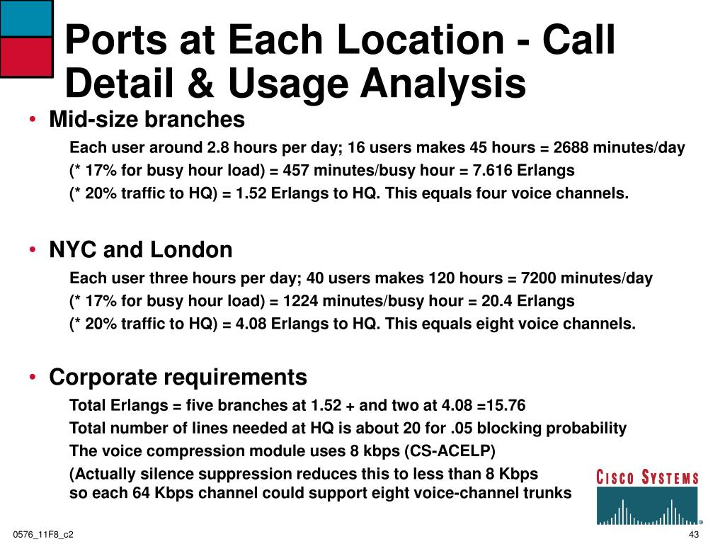 Ports at Each Location - Call Detail & Usage Analysis