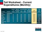 toll worksheet current expenditures monthly