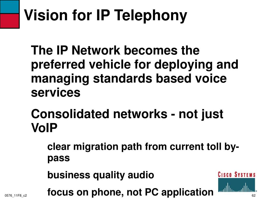 Vision for IP Telephony