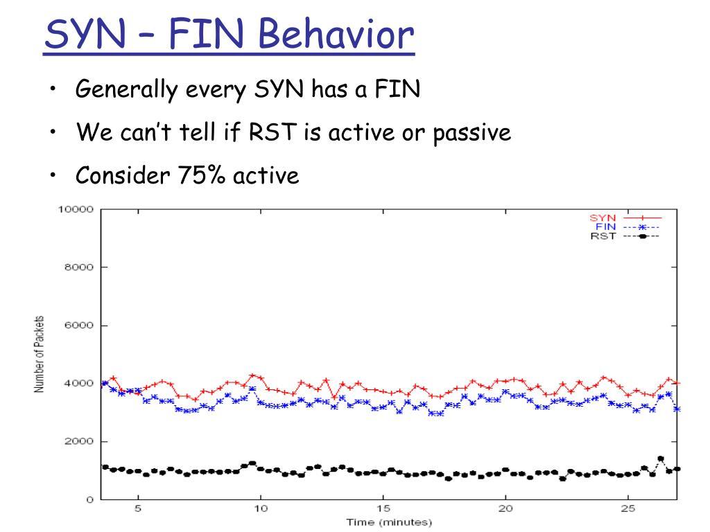 SYN – FIN Behavior