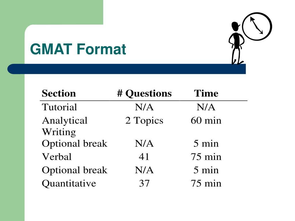 GMAT Format