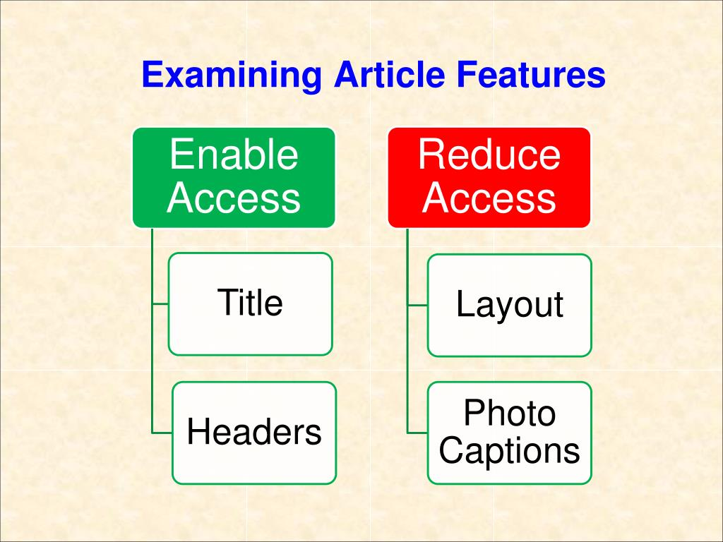 Examining Article Features