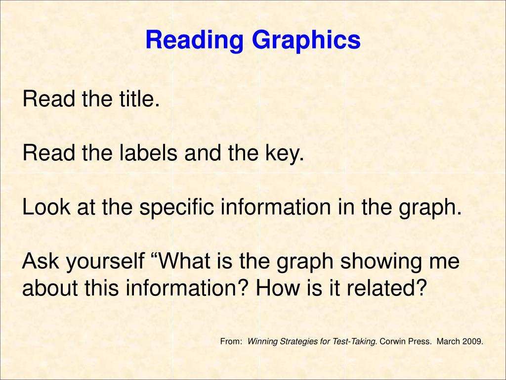 Reading Graphics