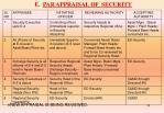 e par appraisal of security