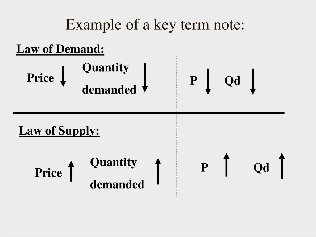 Example of a key term note: