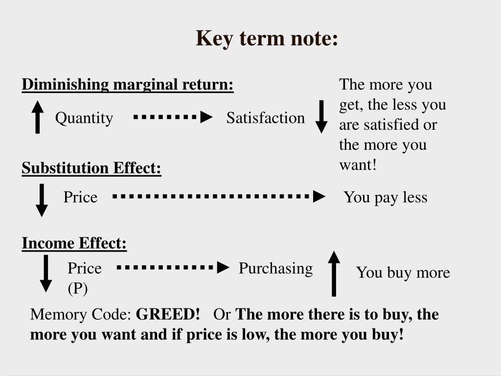 Key term note: