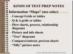 kinds of test prep notes20