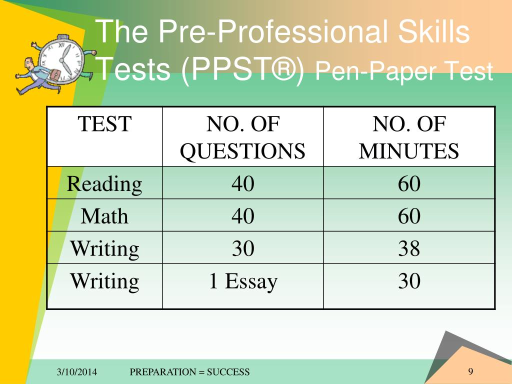The Pre-Professional Skills Tests (PPST®)