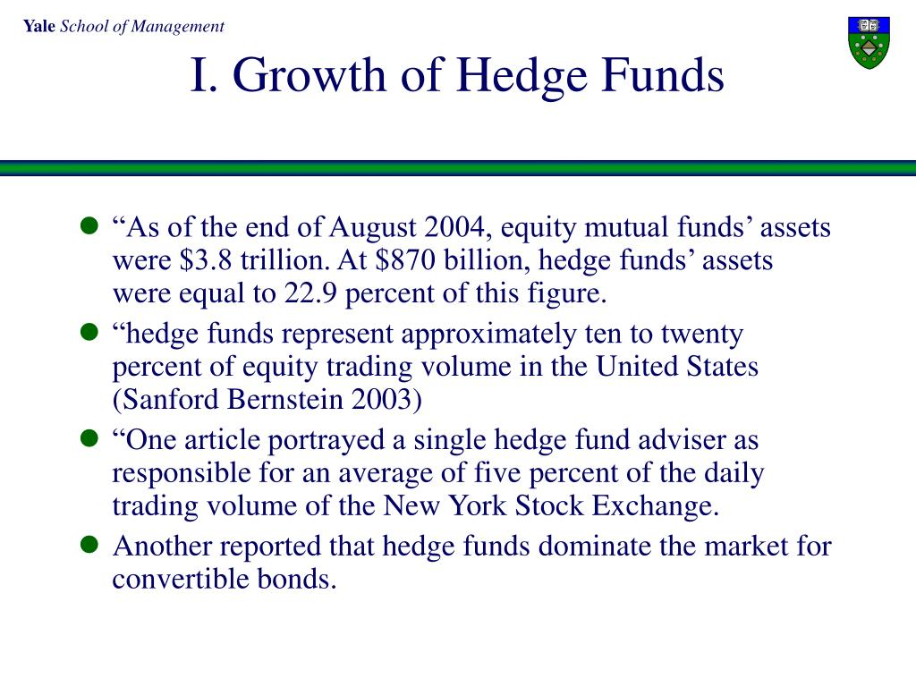 I. Growth of Hedge Funds