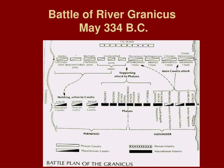 Battle of River Granicus
