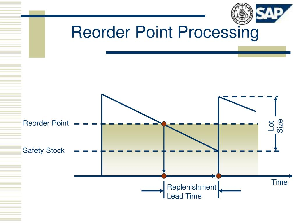 PPT - Consumption-based Planning PowerPoint Presentation - ID:749717