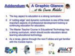 addendum a graphic glance