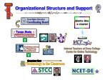 organizational structure and support