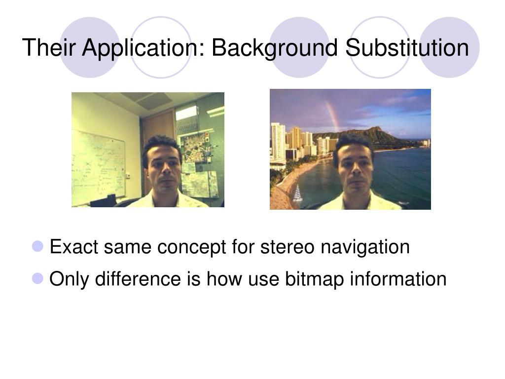 Their Application: Background Substitution