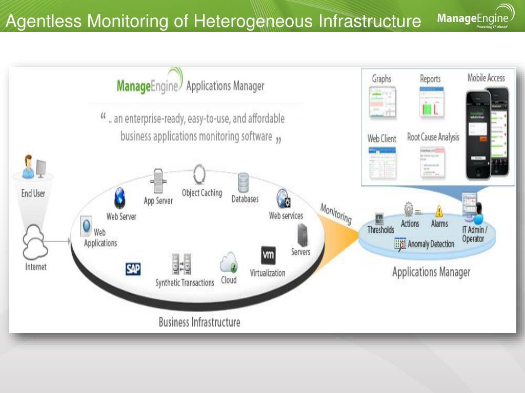 Agentless Monitoring of Heterogeneous Infrastructure