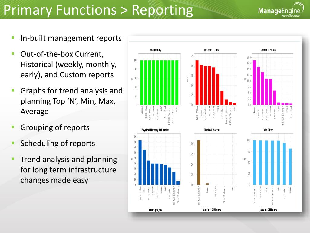 Primary Functions > Reporting
