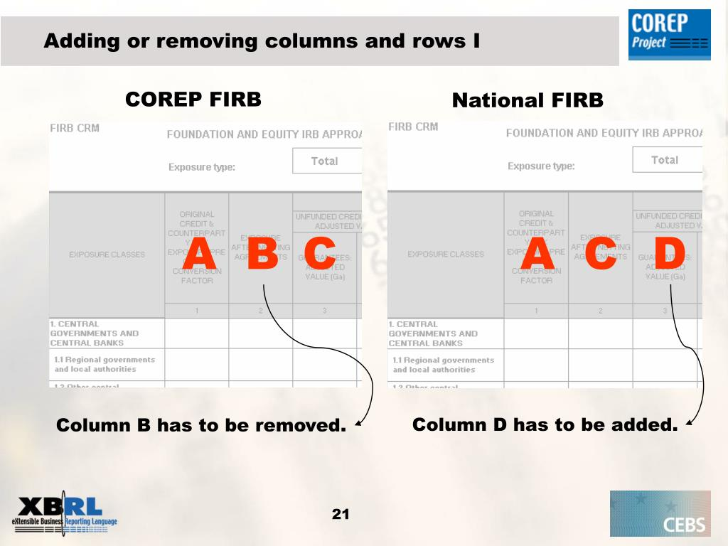 Adding or removing columns and rows I