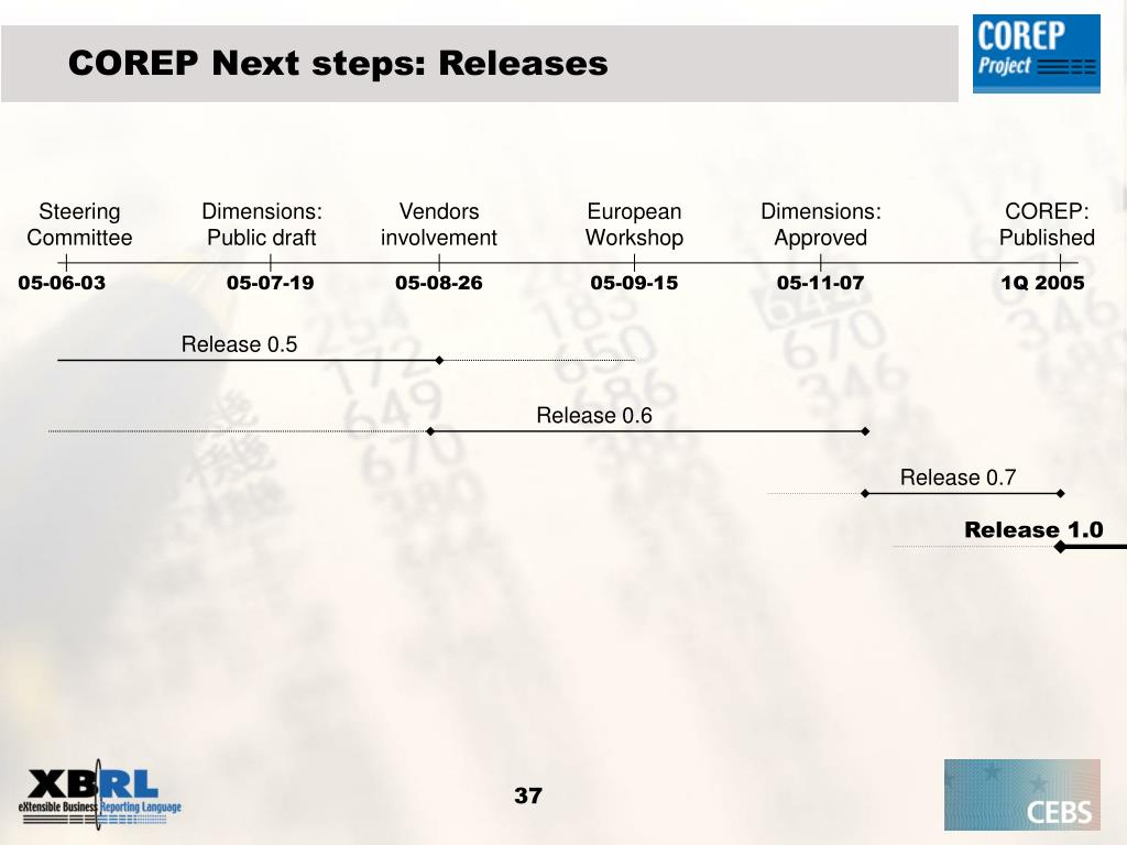 COREP Next steps: Releases