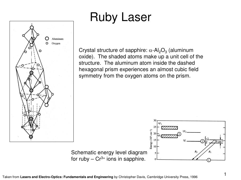 PPT - Ruby Laser PowerPoint Presentation - ID:750049