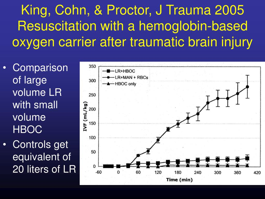 King, Cohn, & Proctor, J Trauma 2005 Resuscitation with a hemoglobin-based oxygen carrier after traumatic brain injury