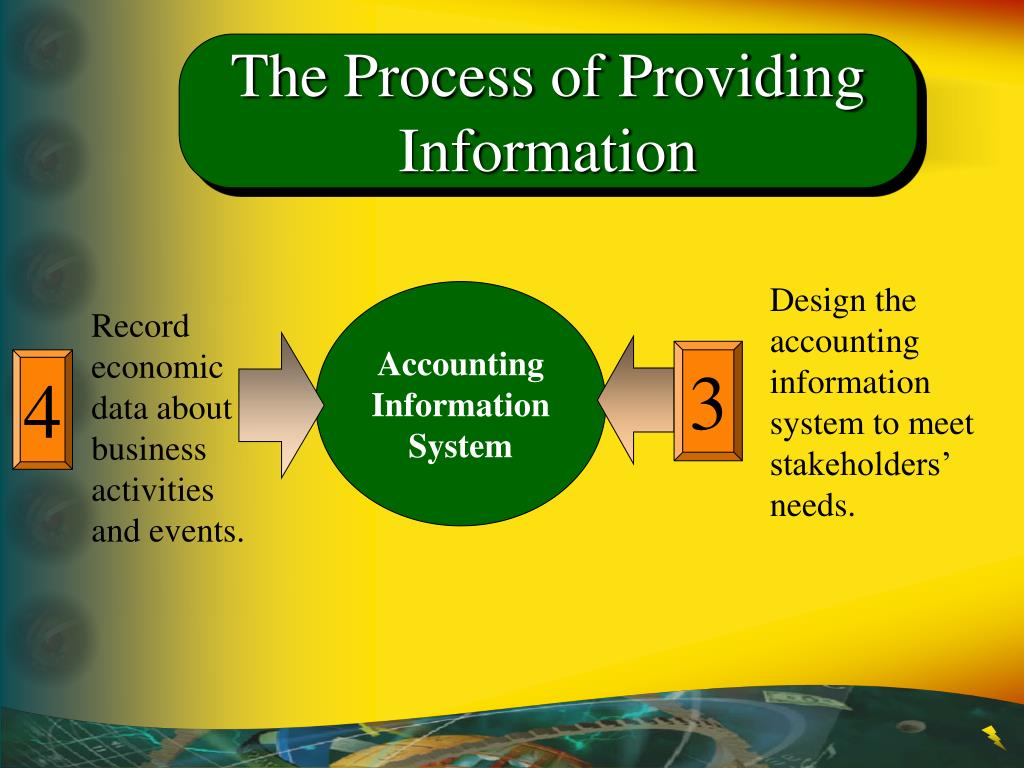 Design the accounting information system to meet stakeholders' needs.