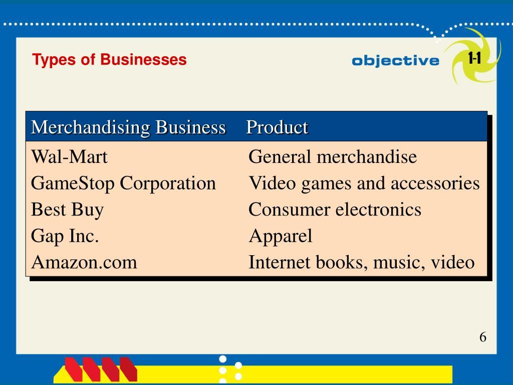 Merchandising Business