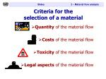 criteria for the selection of a material