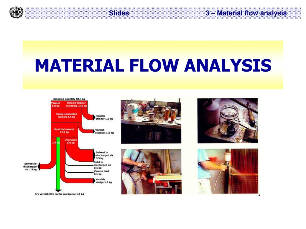 material flow analysis l.