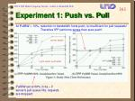 experiment 1 push vs pull