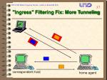 ingress filtering fix more tunneling
