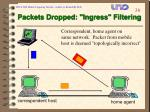 packets dropped ingress filtering