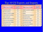 top 10 us exports and imports