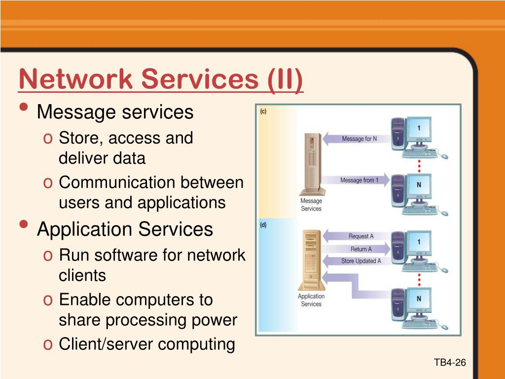 Network Services (II)