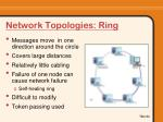 network topologies ring