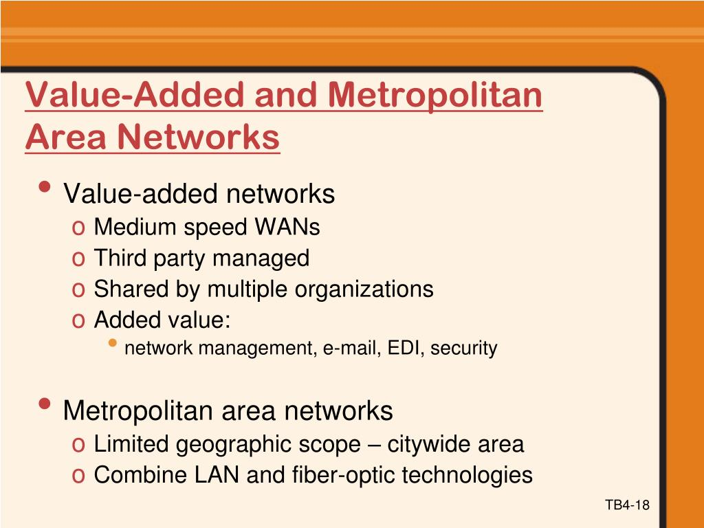 Value-Added and Metropolitan Area Networks