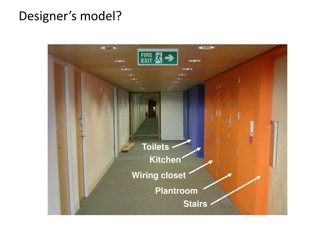 Designer's model?