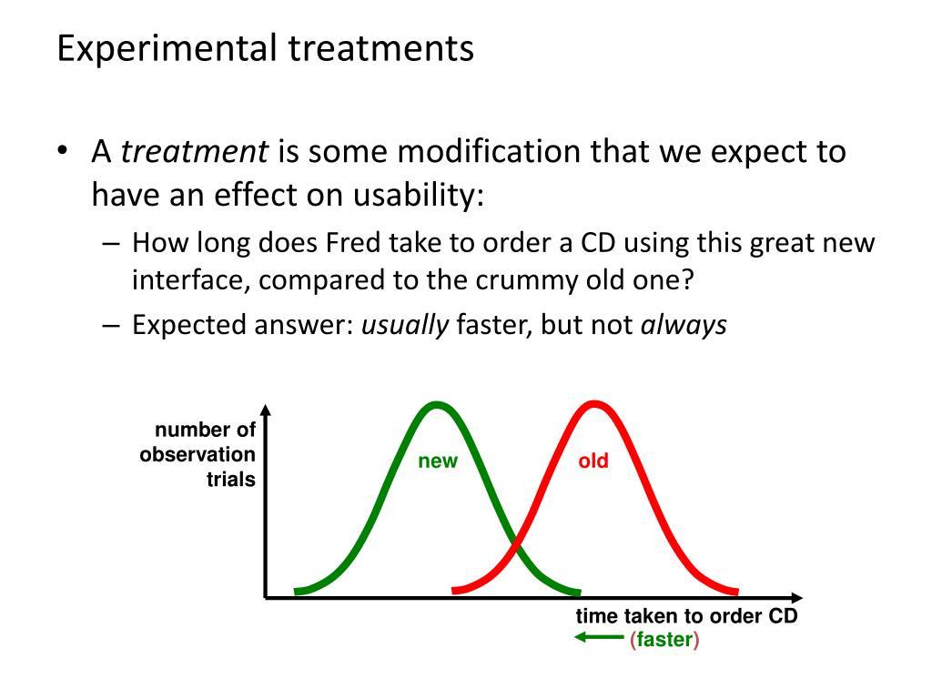 Experimental treatments